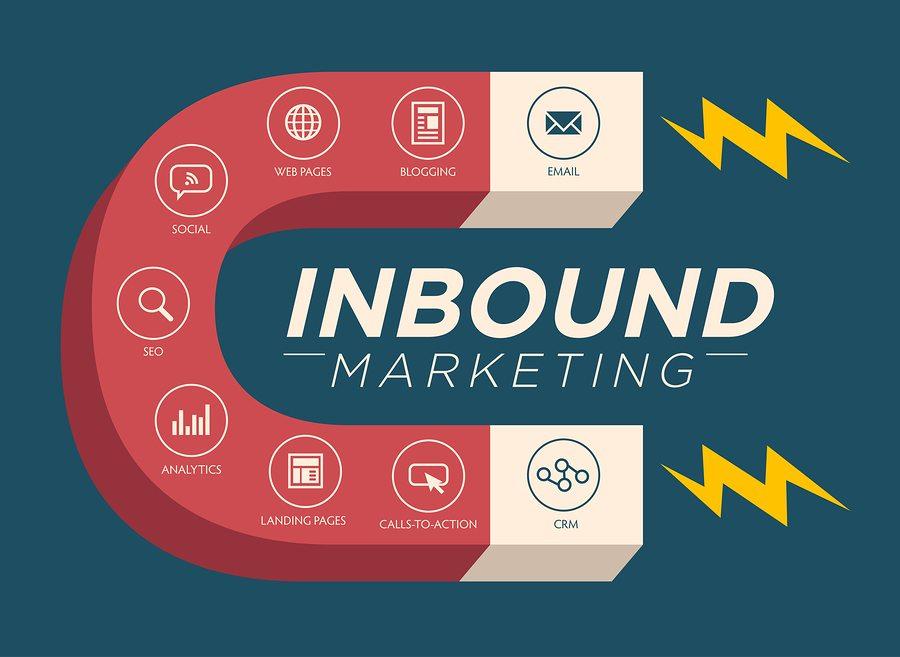 5 Insane Advantages of an Inbound Website Redesign